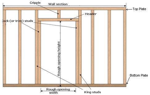 Index of wp content uploads 2009 08 - How to build a door jamb for interior doors ...