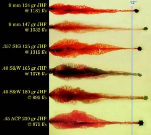 popular defensive calibers ballistic gel comparision